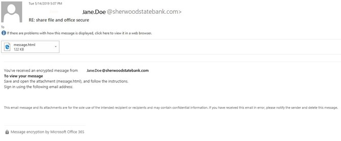 secure email sample from sherwoodstatebank.com